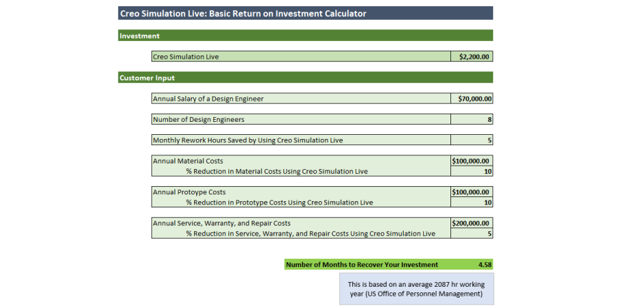 Creo Simulation Live return on investment calculation.