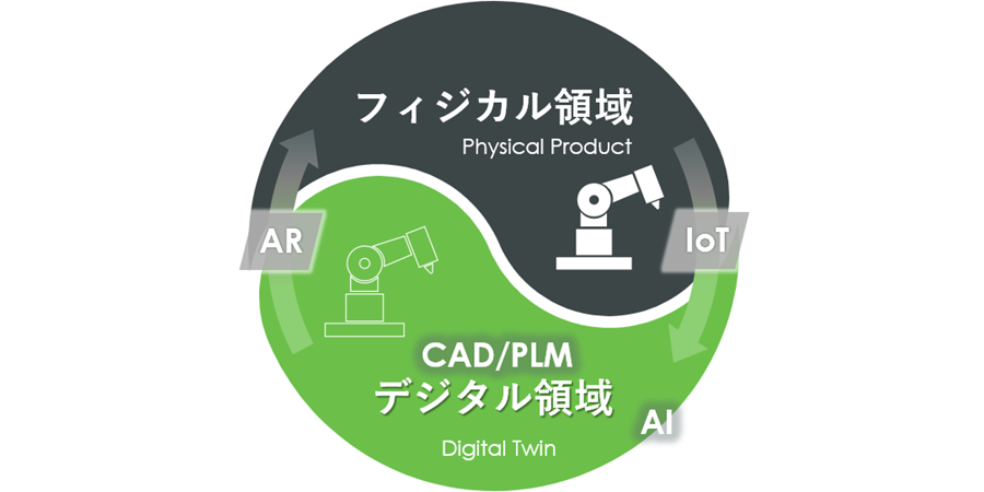can-iot-bigdata-be-used-in-design-jp-001-900x450