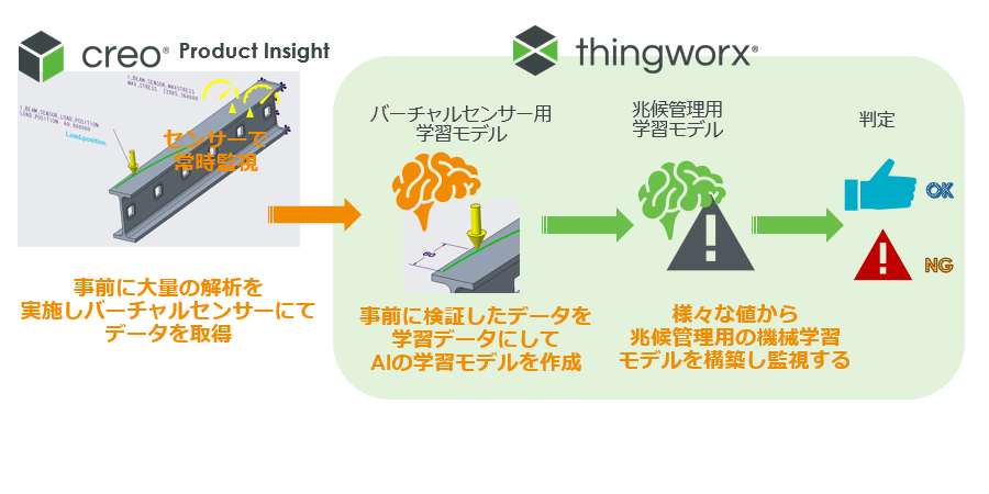 can-iot-bigdata-be-used-in-design-jp-003-900x450
