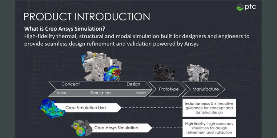 Creo Simulation Live and Creo Ansys Simulation shown in design workflow.