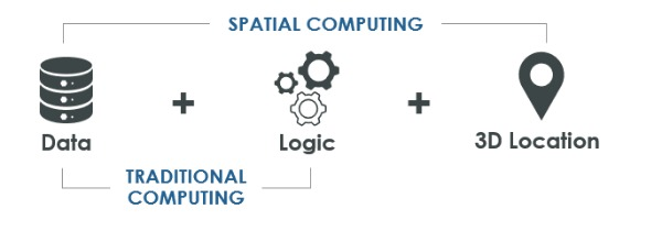 what-is-spatial-computing_600