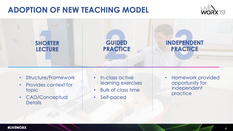 academic-summit-adoption-of-new-teaching-model