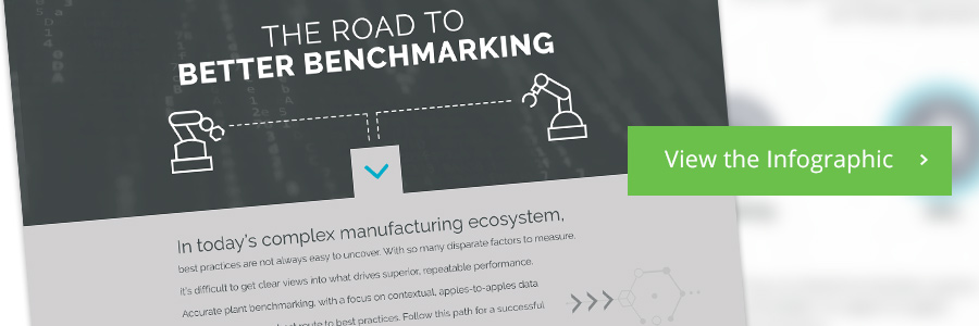 View the plant benchmarking infographic