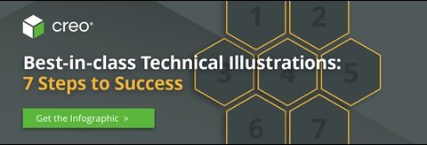 How can you develop stronger technical documentation?
