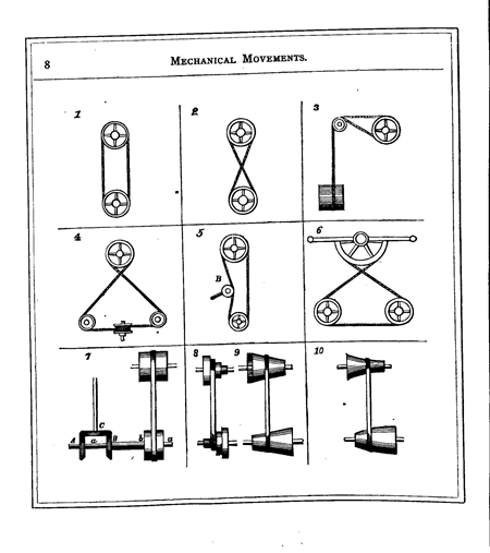 Mechanical motion illustrated in the era before 3D CAD