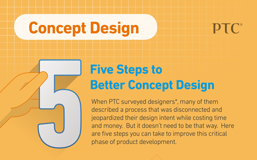 5 steps to better concept design