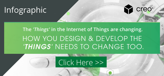 Download the free infographic: Designing Smart Connected Products