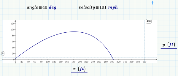 Graph showing trajectory of ball
