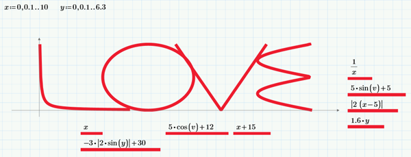 Graphing the word Love