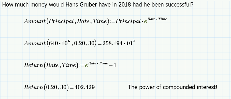 Calculating the amount of money Gruber would have today, had he succeeded.