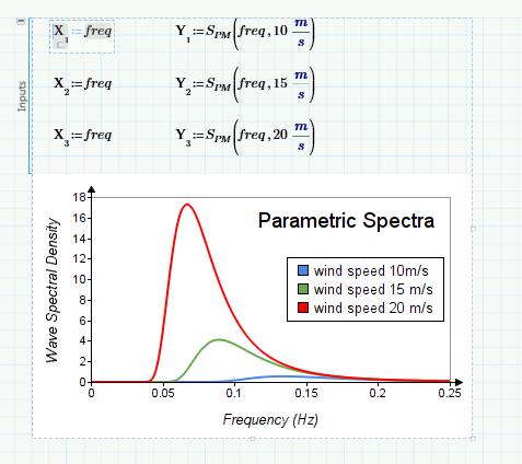 Enhanced-2D-Plotting-Chart PTC Mathcad Prime 6