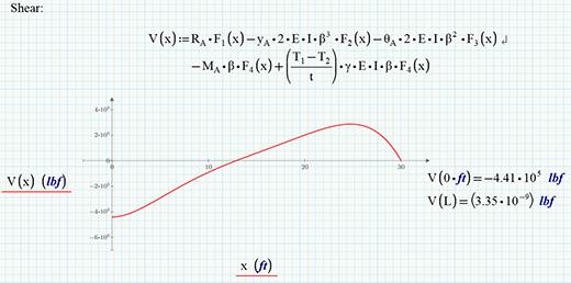 Mathcad_Usability Mathcad