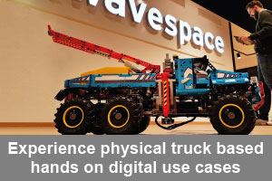 EY wavespace PLM & IoT use cases along the value chain