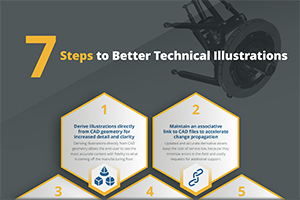 7 Steps to Better Technical Illustrations