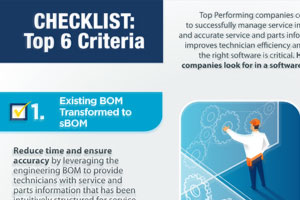 Checklist: Selecting Service Information Management Software