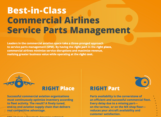 Best-in-class commercial air SPM infographic