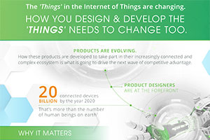 Smart Connected Product Design Infographic