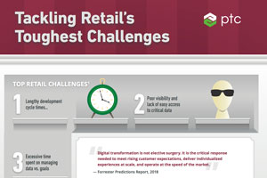 Retail's Toughest Challenges Infographic