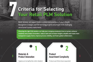 7 Criteria for Selecting a Retail PLM Solution