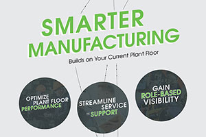 Smarter manufacturing extends your plant floor