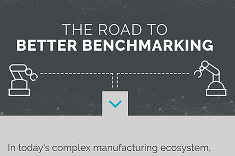 The Road to Better Benchmarking