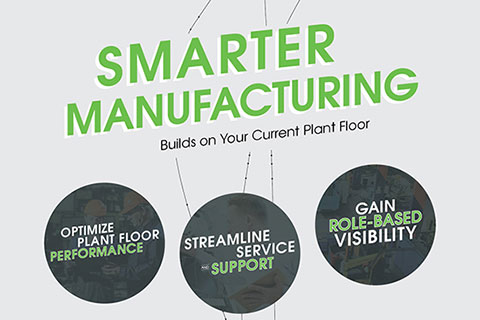 Smarter Manufacturing Builds on Your Current Plant Floor